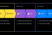 GitHub инициировал проект поиска уязвимостей в открытом ПО